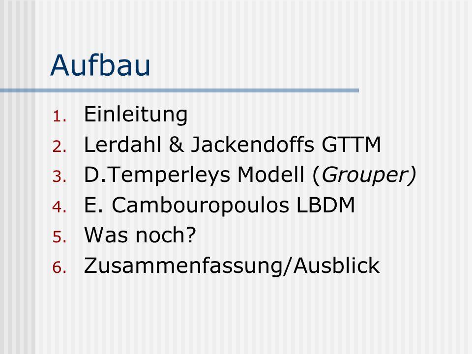 Aufbau Einleitung Lerdahl & Jackendoffs GTTM