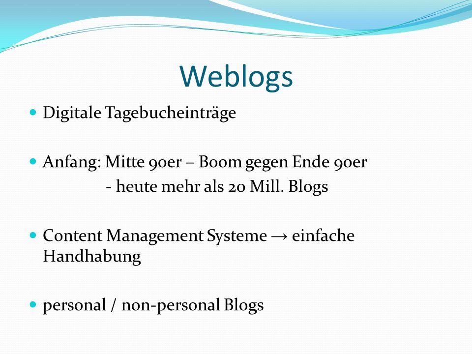 Weblogs Digitale Tagebucheinträge