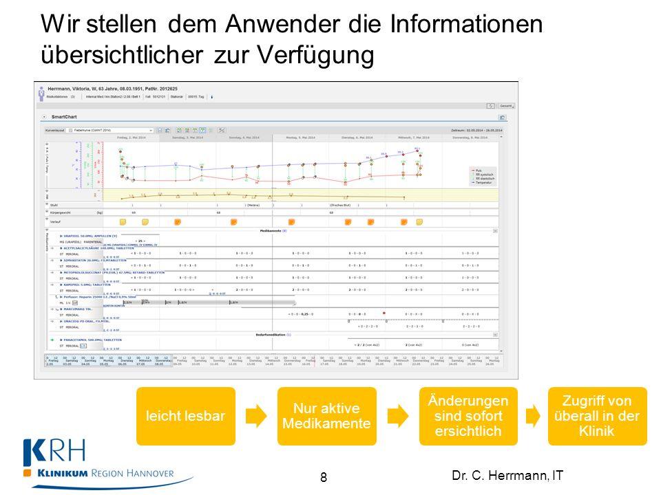 Wir stellen dem Anwender die Informationen übersichtlicher zur Verfügung