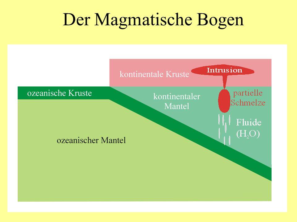 Der Magmatische Bogen