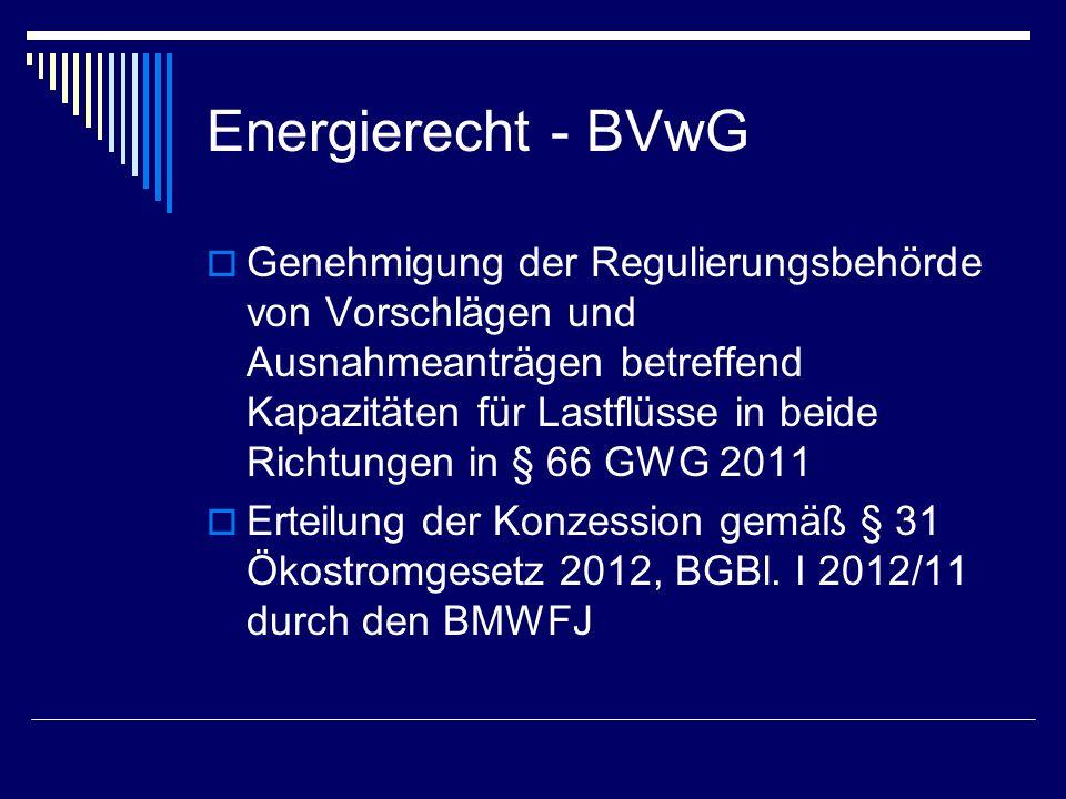 Energierecht - BVwG