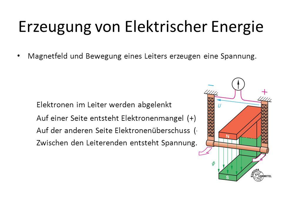 Erzeugung von Elektrischer Energie