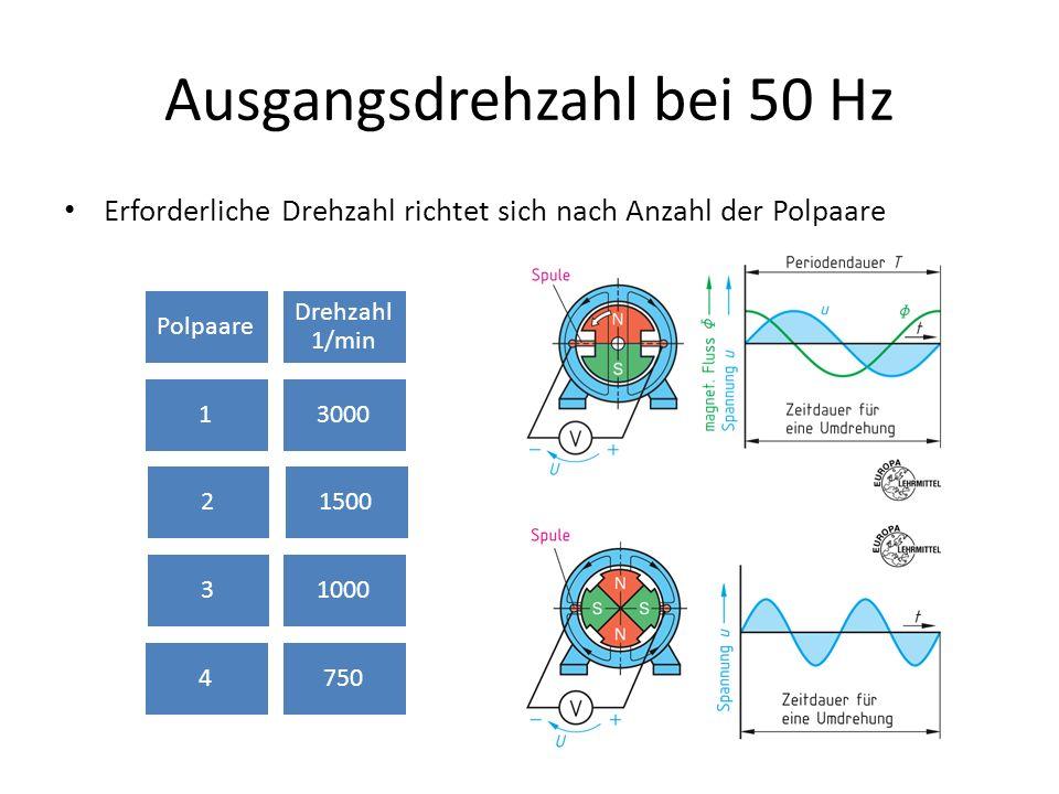 Ausgangsdrehzahl bei 50 Hz