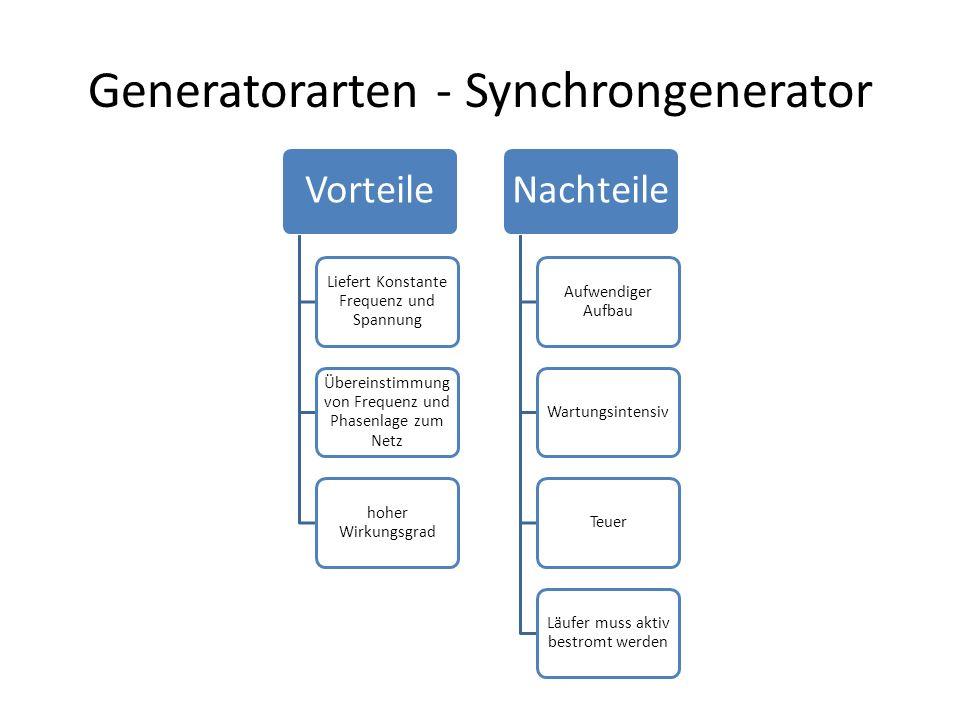 Generatorarten - Synchrongenerator