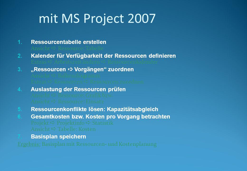 Ressourcen- und Kostenplanung mit MS Project 2007