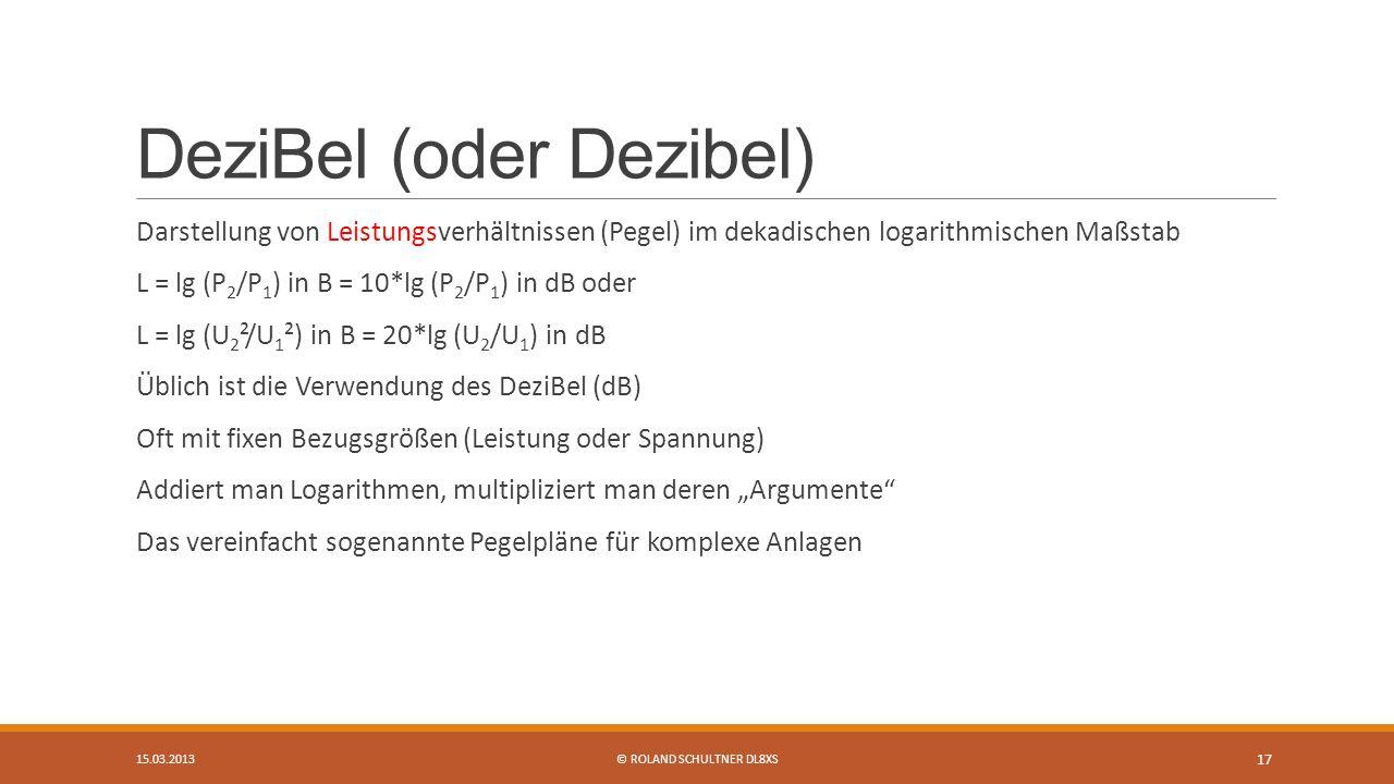 DeziBel (oder Dezibel)