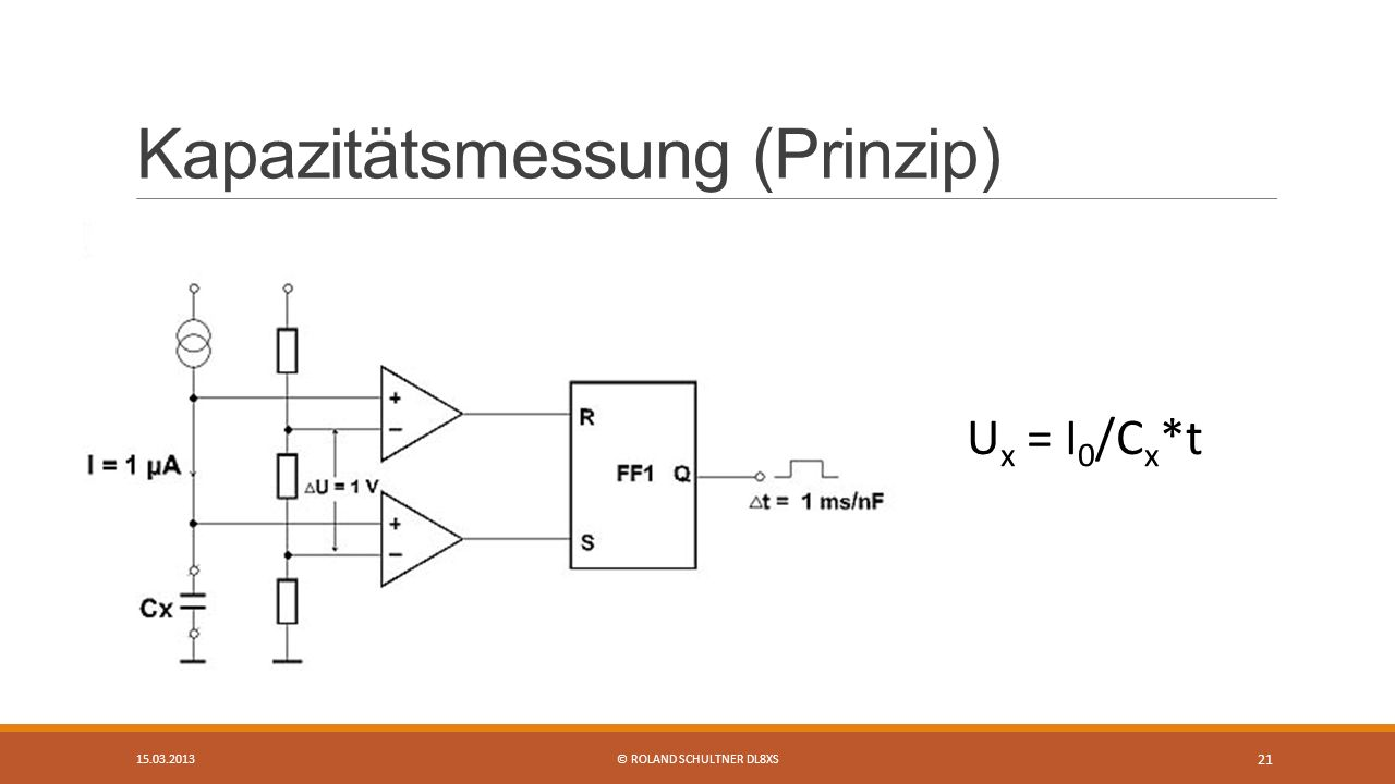 Kapazitätsmessung (Prinzip)