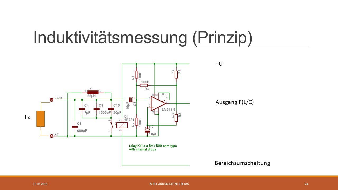 Induktivitätsmessung (Prinzip)