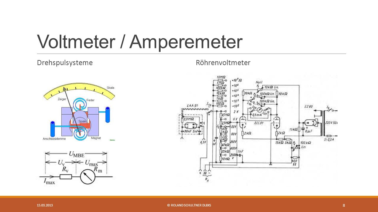 Voltmeter / Amperemeter