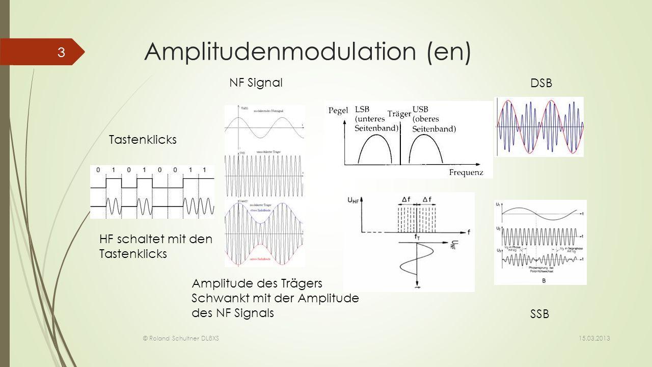 Amplitudenmodulation (en)