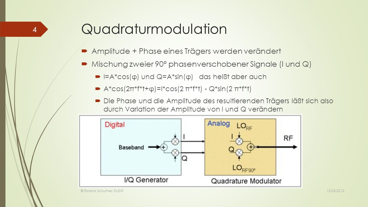Quadraturmodulation Amplitude + Phase eines Trägers werden verändert