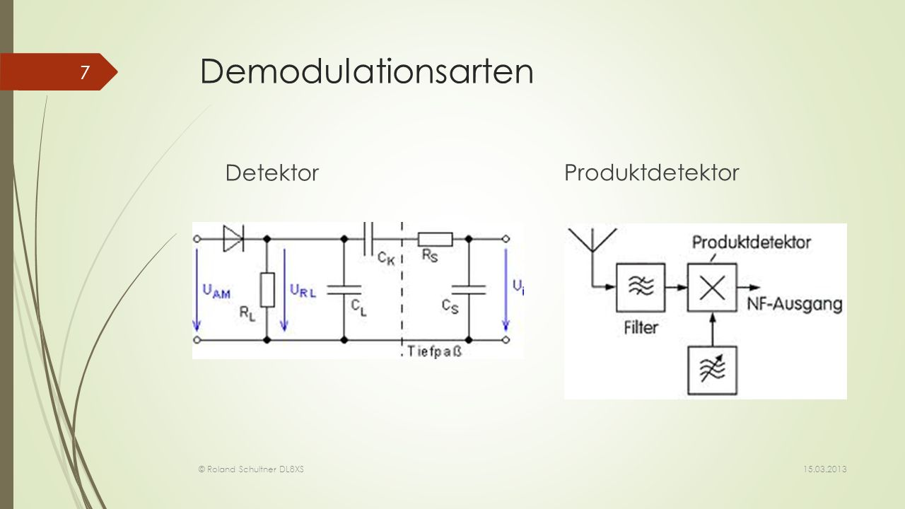 Demodulationsarten Detektor Produktdetektor © Roland Schultner DL8XS