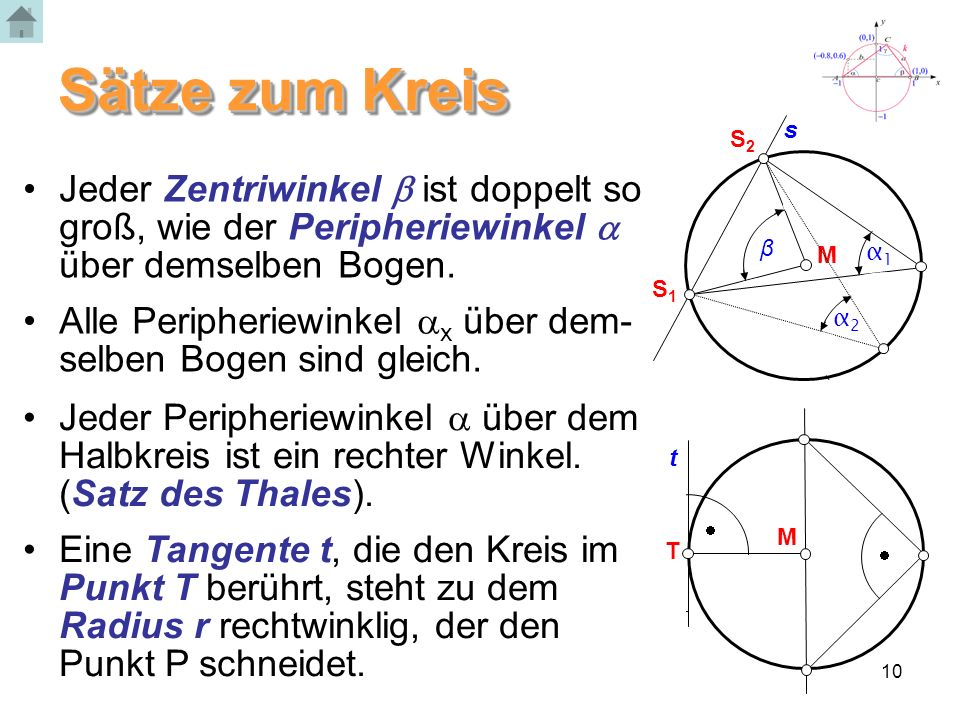 Sätze zum Kreis s. S2. Jeder Zentriwinkel  ist doppelt so groß, wie der Peripheriewinkel  über demselben Bogen.