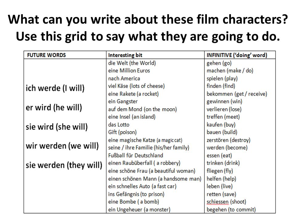 What can you write about these film characters