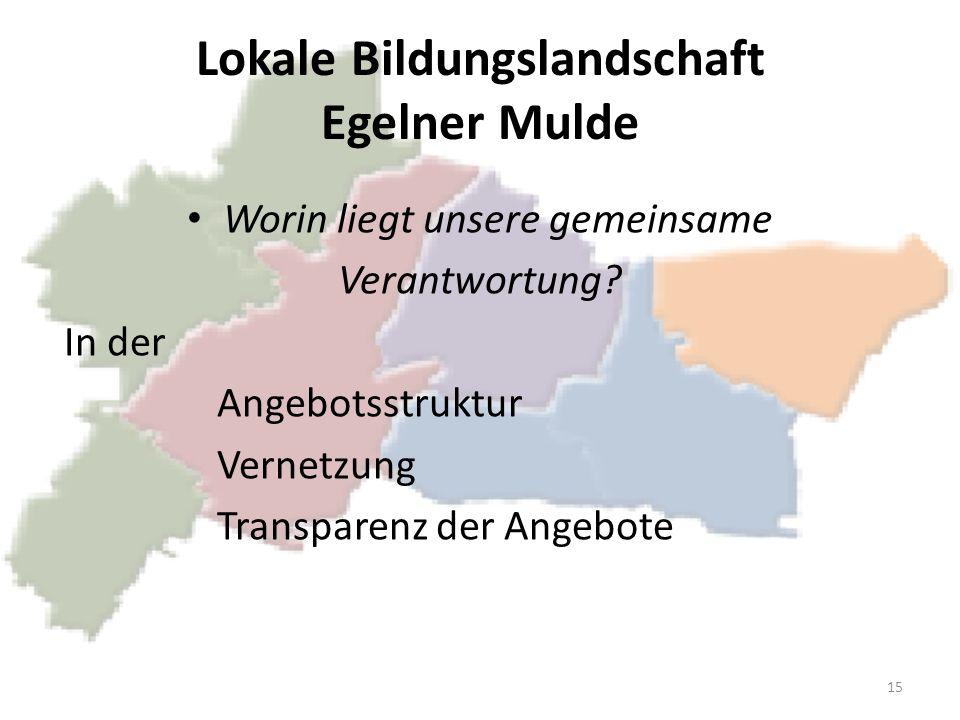 Lokale Bildungslandschaft Egelner Mulde