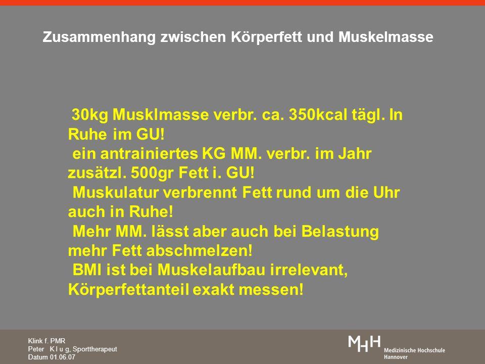 Zusammenhang zwischen Körperfett und Muskelmasse