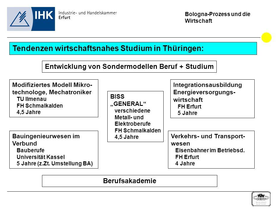 Tendenzen wirtschaftsnahes Studium in Thüringen: