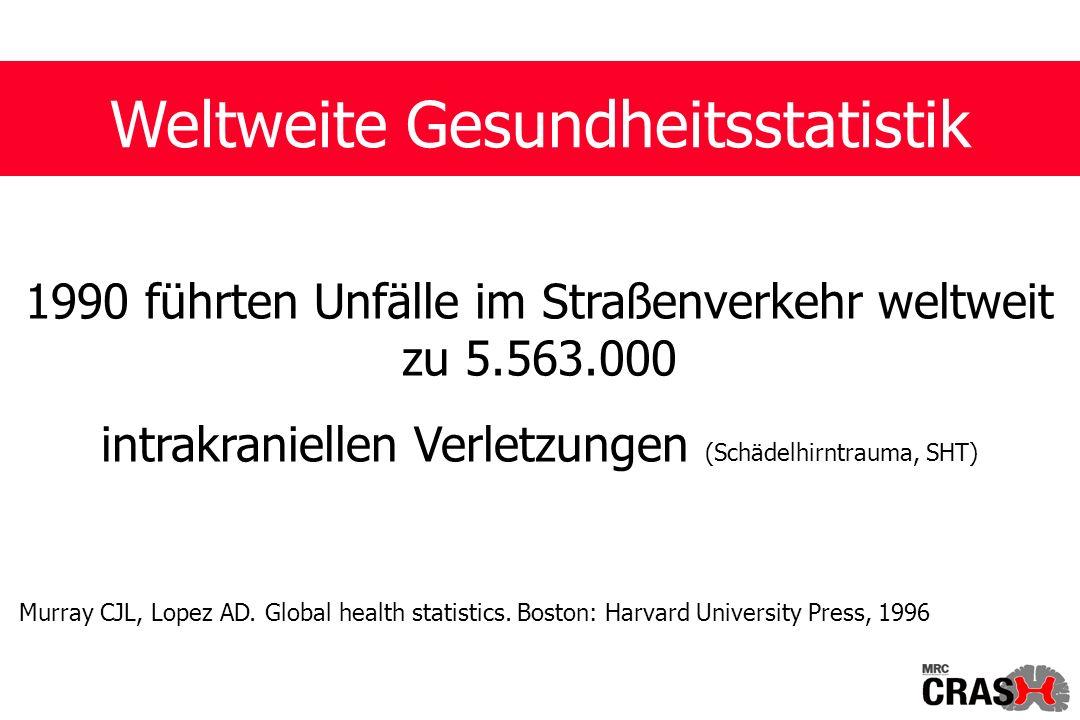 Weltweite Gesundheitsstatistik