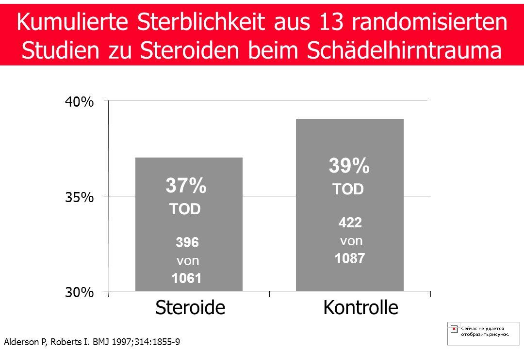 Kumulierte Sterblichkeit aus 13 randomisierten Studien zu Steroiden beim Schädelhirntrauma