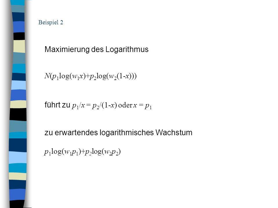 Maximierung des Logarithmus