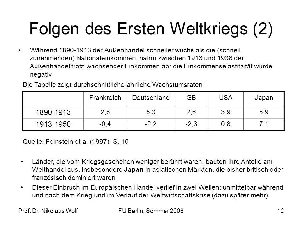 Folgen des Ersten Weltkriegs (2)