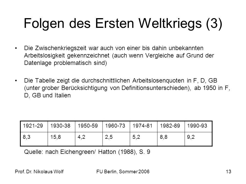 Folgen des Ersten Weltkriegs (3)