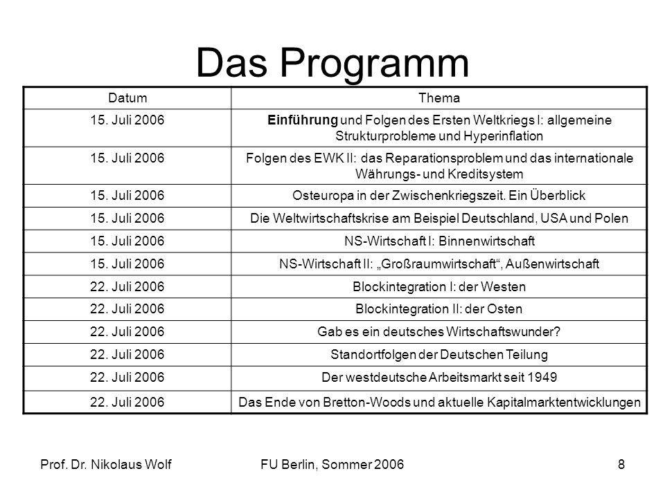 Das Programm Datum Thema 15. Juli 2006