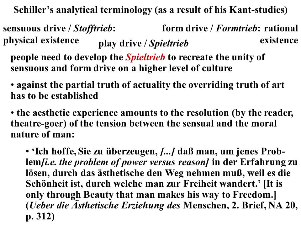 Schiller's analytical terminology (as a result of his Kant-studies)