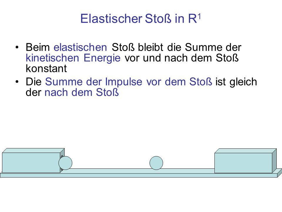 Elastischer Stoß in R1 Beim elastischen Stoß bleibt die Summe der kinetischen Energie vor und nach dem Stoß konstant.