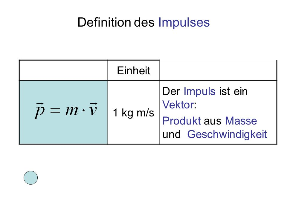 Definition des Impulses
