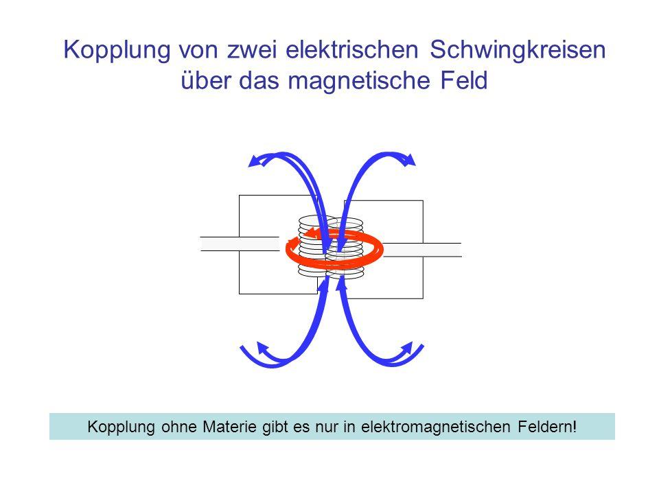 Kopplung ohne Materie gibt es nur in elektromagnetischen Feldern!