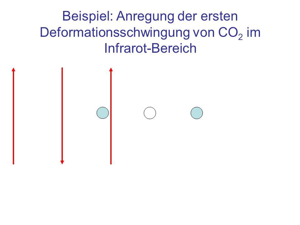 Beispiel: Anregung der ersten Deformationsschwingung von CO2 im Infrarot-Bereich