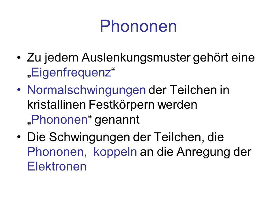 """Phononen Zu jedem Auslenkungsmuster gehört eine """"Eigenfrequenz"""