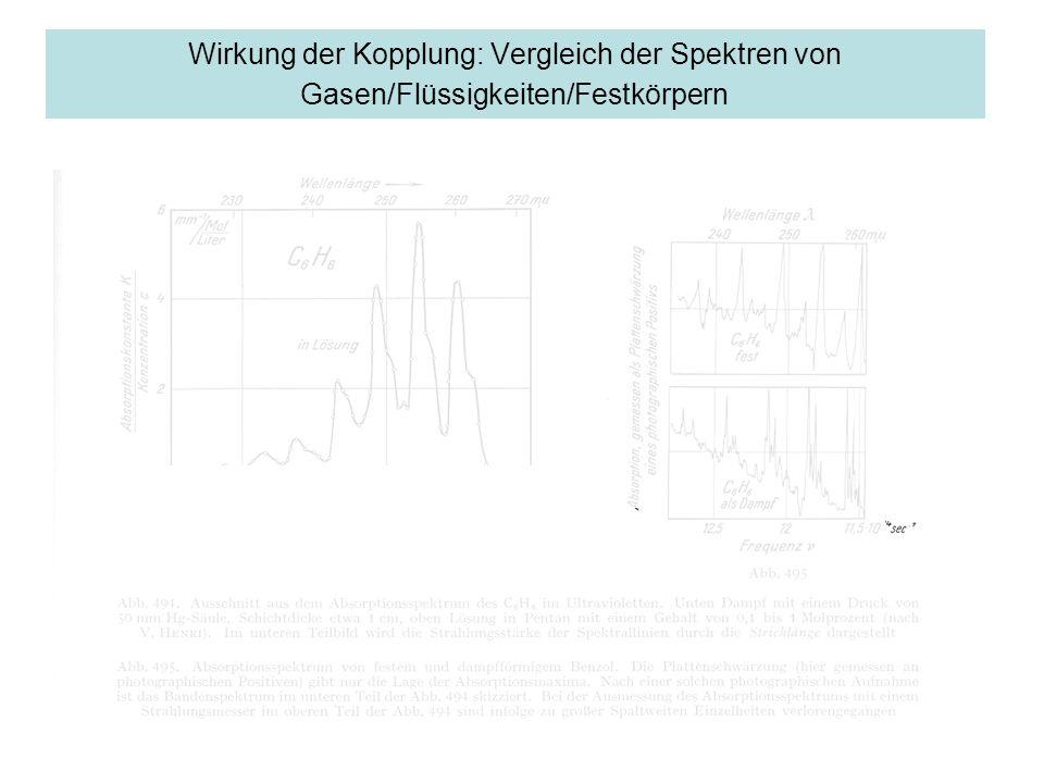Wirkung der Kopplung: Vergleich der Spektren von Gasen/Flüssigkeiten/Festkörpern