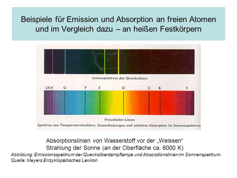 Beispiele für Emission und Absorption an freien Atomen und im Vergleich dazu – an heißen Festkörpern