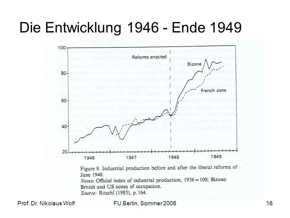 Die Entwicklung 1946 - Ende 1949 Prof. Dr. Nikolaus Wolf