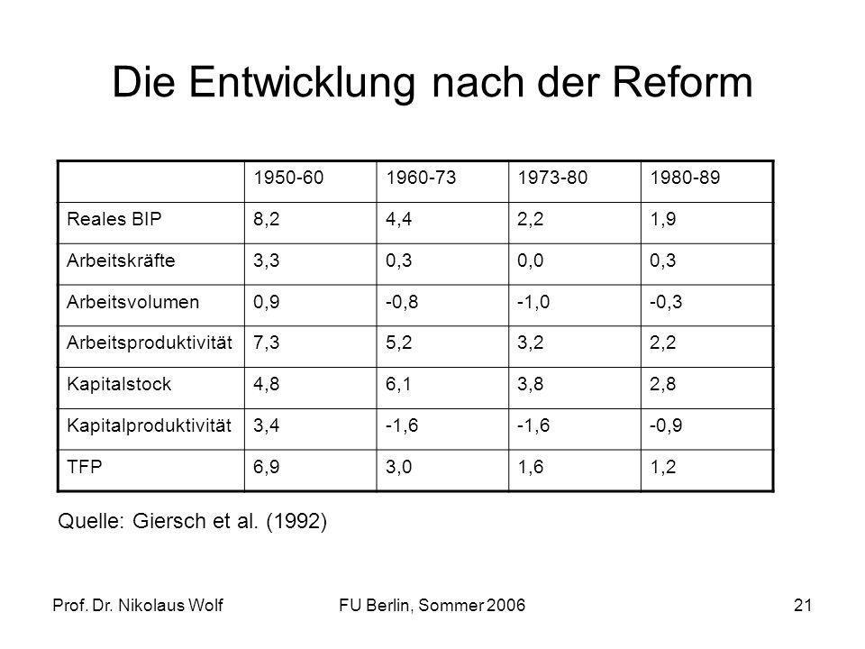 Die Entwicklung nach der Reform