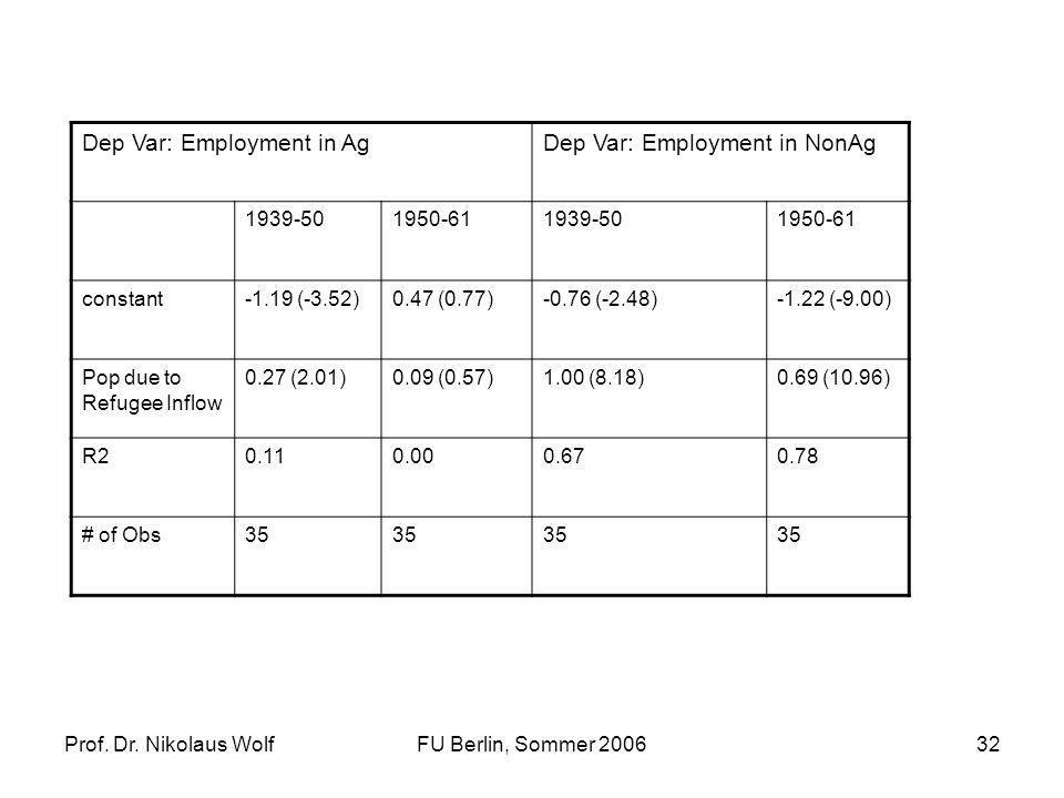 Dep Var: Employment in Ag Dep Var: Employment in NonAg
