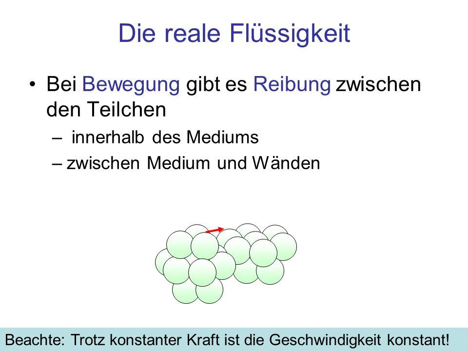 Die reale FlüssigkeitBei Bewegung gibt es Reibung zwischen den Teilchen. innerhalb des Mediums. zwischen Medium und Wänden.