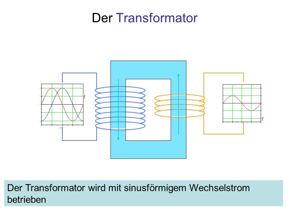Der Transformator F1. t. t. 2. 4. 6. 8.