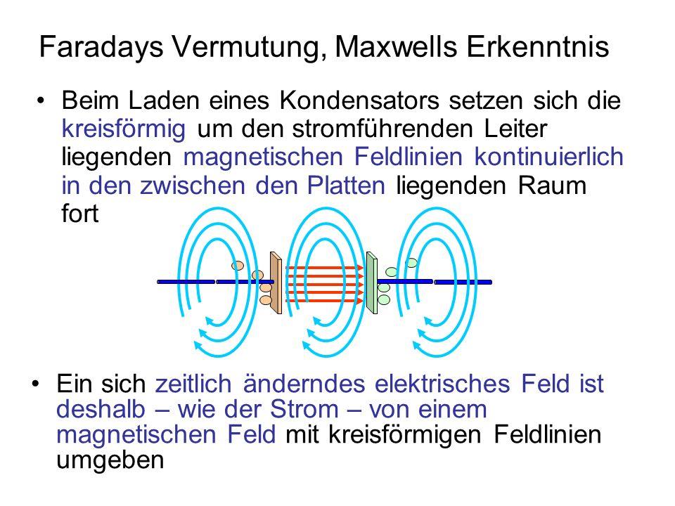 Faradays Vermutung, Maxwells Erkenntnis