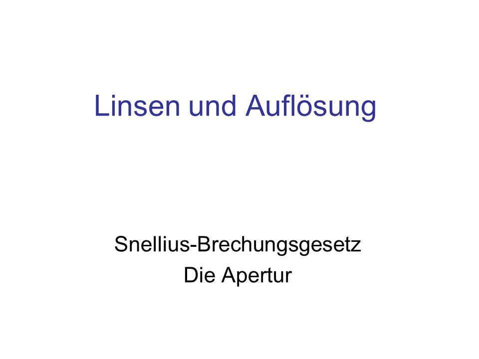 Snellius-Brechungsgesetz Die Apertur