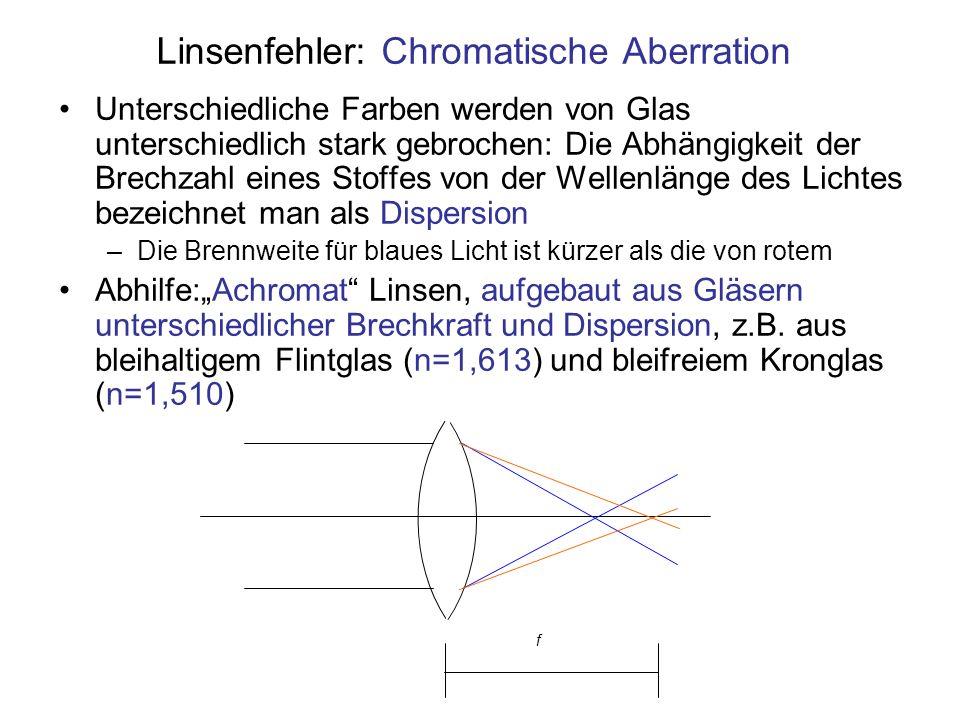 Linsenfehler: Chromatische Aberration