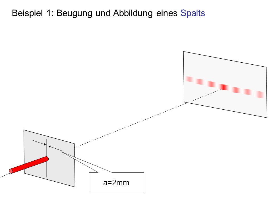 Beispiel 1: Beugung und Abbildung eines Spalts