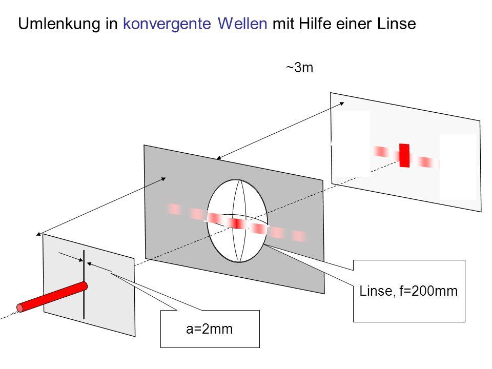 Umlenkung in konvergente Wellen mit Hilfe einer Linse