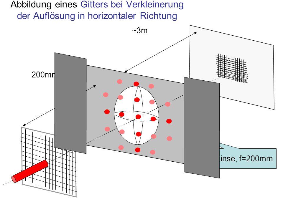 Abbildung eines Gitters bei Verkleinerung der Auflösung in horizontaler Richtung
