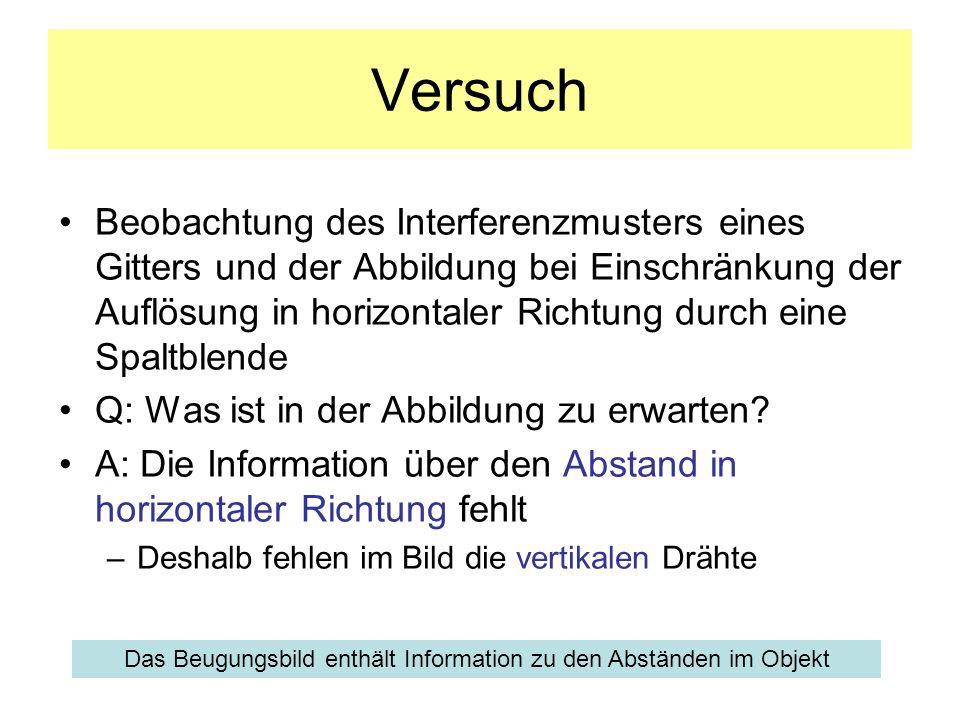 Das Beugungsbild enthält Information zu den Abständen im Objekt