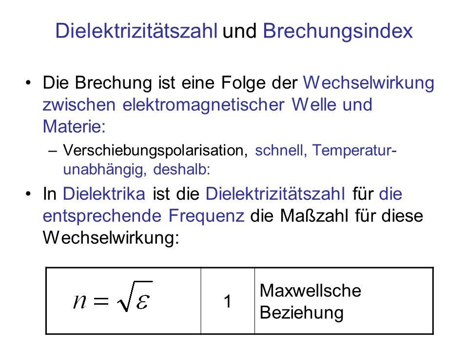 Dielektrizitätszahl und Brechungsindex