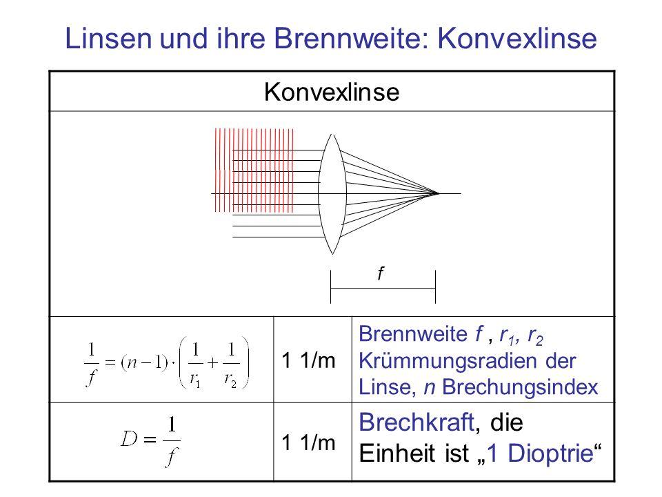Linsen und ihre Brennweite: Konvexlinse