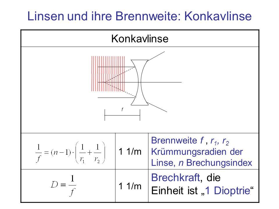 Linsen und ihre Brennweite: Konkavlinse